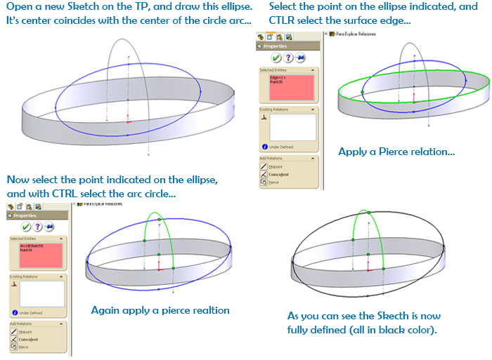 14_Ellipse_Sketch_on_TP.jpg